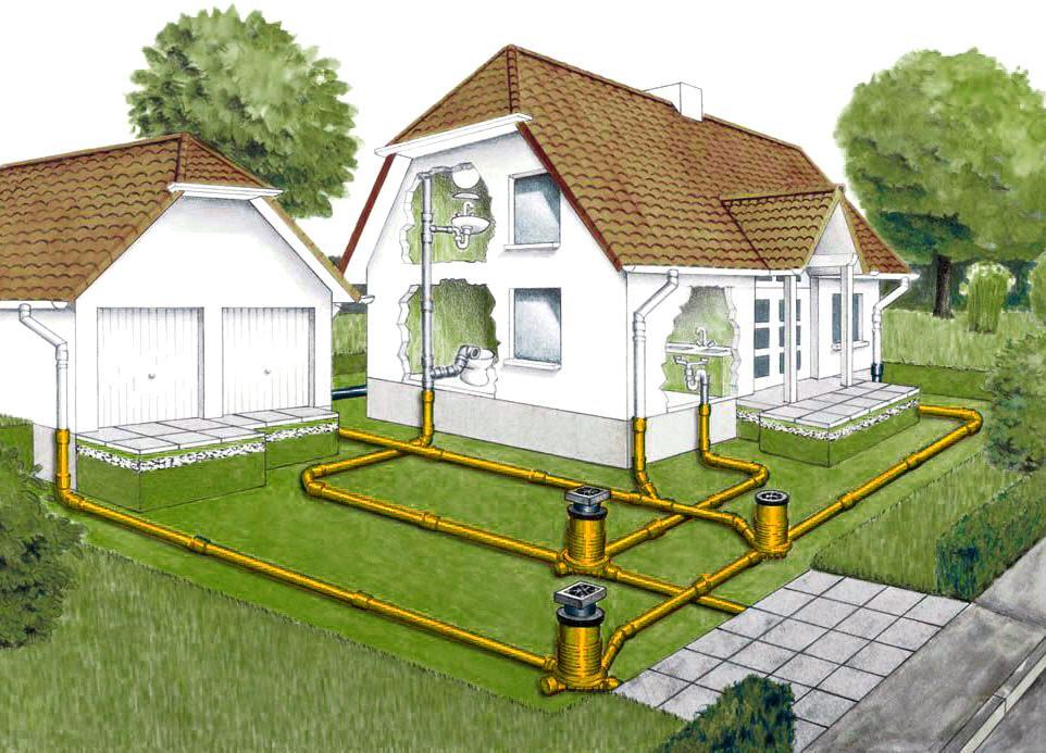 Заказать Прокладка наружных сетей водопровода