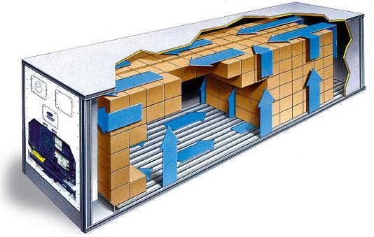 Заказать Продажа рефрежираторных контейнеров (рефконтейнер)